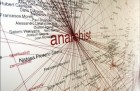 detail of Network Map of Artists and Political Inclinations